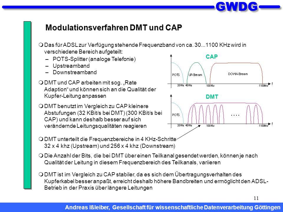11  DMT ist im Vergleich zu CAP stabiler, da es sich dem Übertragungsverhalten des Kupferkabel besser anpaßt, erreicht deshalb höhere Bandbreiten und