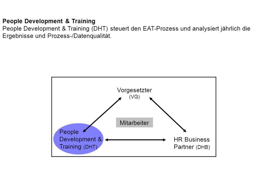 HR Business Partner (bzw.