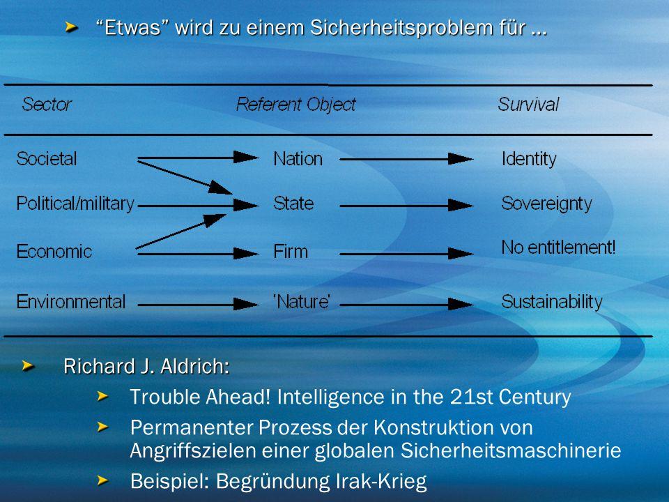"""""""Etwas"""" wird zu einem Sicherheitsproblem für … Richard J. Aldrich: Trouble Ahead! Intelligence in the 21st Century Permanenter Prozess der Konstruktio"""