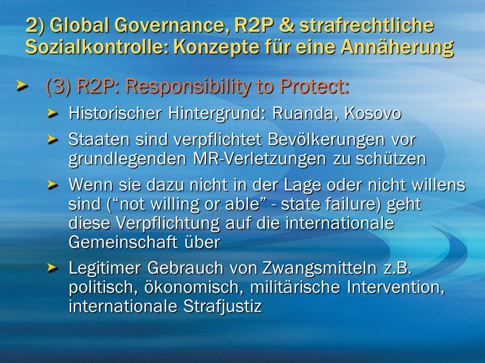 2) Global Governance, R2P & strafrechtliche Sozialkontrolle: Konzepte für eine Annäherung (3) R2P: Responsibility to Protect: Historischer Hintergrund