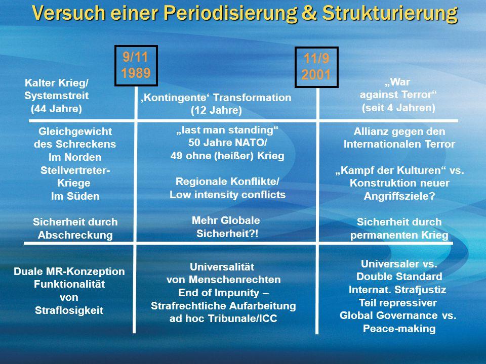 Versuch einer Periodisierung & Strukturierung 9/11 1989 11/9 2001 Kalter Krieg/ Systemstreit (44 Jahre) Gleichgewicht des Schreckens Im Norden Stellve