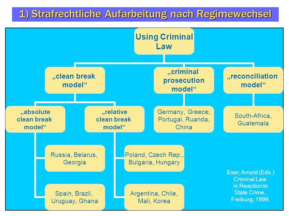 "1) Strafrechtliche Aufarbeitung nach Regimewechsel Using Criminal Law ""clean break model"" ""absolute clean break model"" Russia, Belarus, Georgia Spain,"