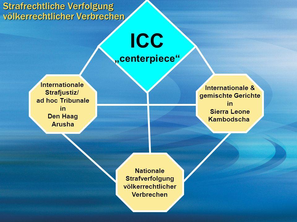 Internationale Strafjustiz/ ad hoc Tribunale in Den Haag Arusha Nationale Strafverfolgung völkerrechtlicher Verbrechen Internationale & gemischte Geri