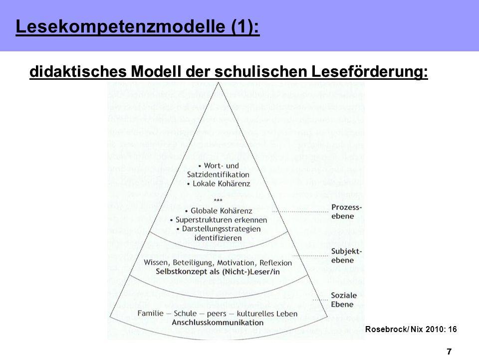 7 didaktisches Modell der schulischen Leseförderung: Lesekompetenzmodelle (1): didaktisches Modell der schulischen Leseförderung: Rosebrock/ Nix 2010: 16