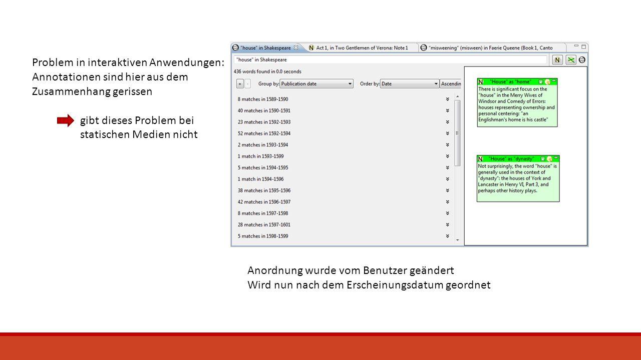 Problem in interaktiven Anwendungen: Annotationen sind hier aus dem Zusammenhang gerissen gibt dieses Problem bei statischen Medien nicht Anordnung wurde vom Benutzer geändert Wird nun nach dem Erscheinungsdatum geordnet
