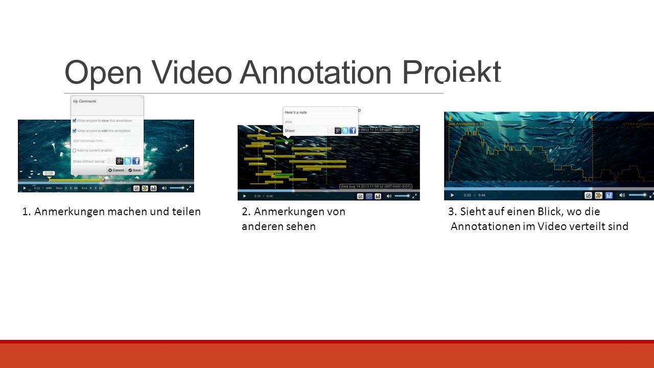 Open Video Annotation Projekt 1. Anmerkungen machen und teilen2. Anmerkungen von anderen sehen 3. Sieht auf einen Blick, wo die Annotationen im Video