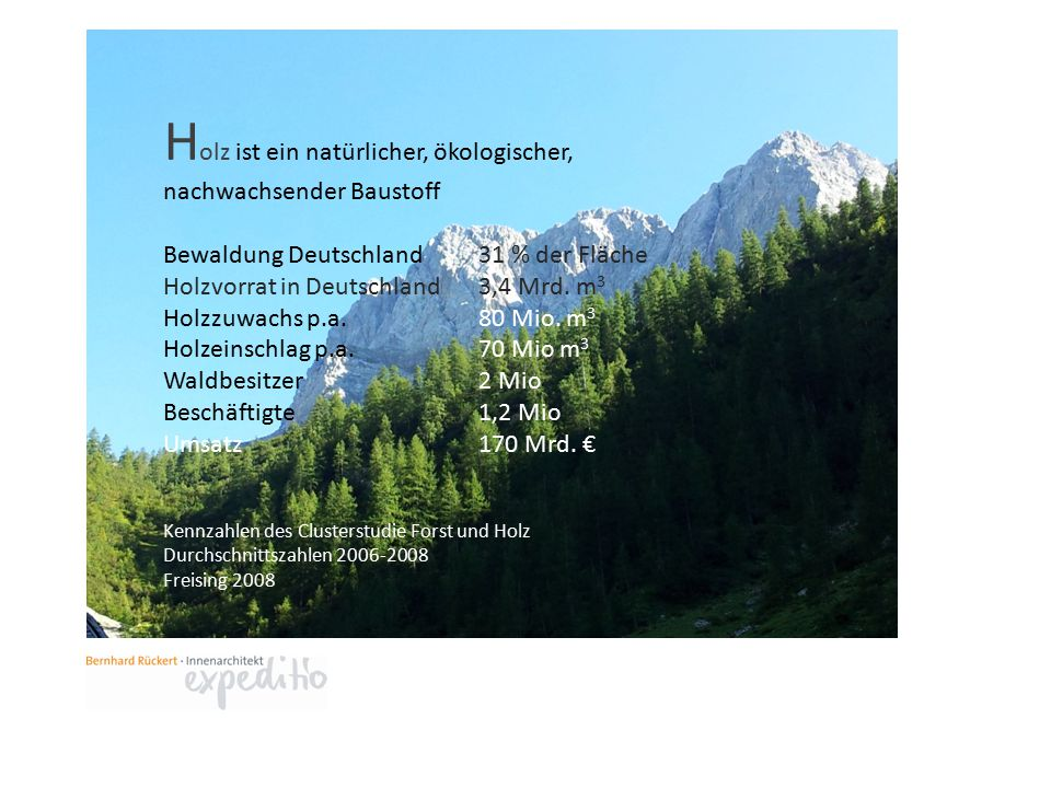 H olz ist ein natürlicher, ökologischer, nachwachsender Baustoff Bewaldung Deutschland31 % der Fläche Holzvorrat in Deutschland3,4 Mrd. m 3 Holzzuwach