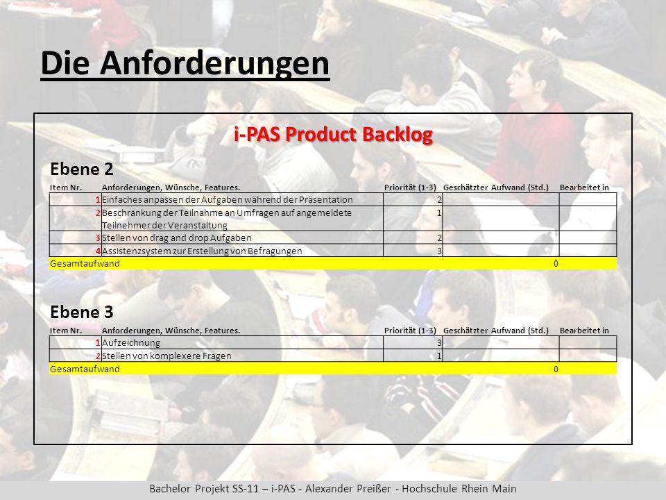 Bachelor Projekt SS-11 – i-PAS - Alexander Preißer - Hochschule Rhein Main Die Anforderungen i-PAS Product Backlog Ebene 2 Item Nr.Anforderungen, Wünsche, Features.Priorität (1-3)Geschätzter Aufwand (Std.)Bearbeitet in 1Einfaches anpassen der Aufgaben während der Präsentation2 2Beschränkung der Teilnahme an Umfragen auf angemeldete Teilnehmer der Veranstaltung 1 3Stellen von drag and drop Aufgaben2 4Assistenzsystem zur Erstellung von Befragungen3 Gesamtaufwand 0 Ebene 3 Item Nr.Anforderungen, Wünsche, Features.Priorität (1-3)Geschätzter Aufwand (Std.)Bearbeitet in 1Aufzeichnung3 2Stellen von komplexere Fragen1 Gesamtaufwand 0
