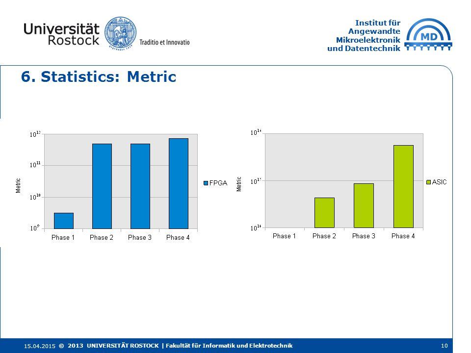 Institut für Angewandte Mikroelektronik und Datentechnik Institut für Angewandte Mikroelektronik und Datentechnik 6.