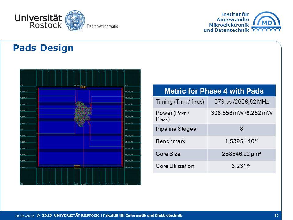 Institut für Angewandte Mikroelektronik und Datentechnik 15.04.2015 © 2013 UNIVERSITÄT ROSTOCK | Fakultät für Informatik und Elektrotechnik13 Metric for Phase 4 with Pads Timing (T min / f max )379 ps /2638,52 MHz Power (P dyn / P leak ) 308.556 mW /6.262 mW Pipeline Stages8 Benchmark1,53951·10 14 Core Size288546.22 µm² Core Utilization3.231% Pads Design