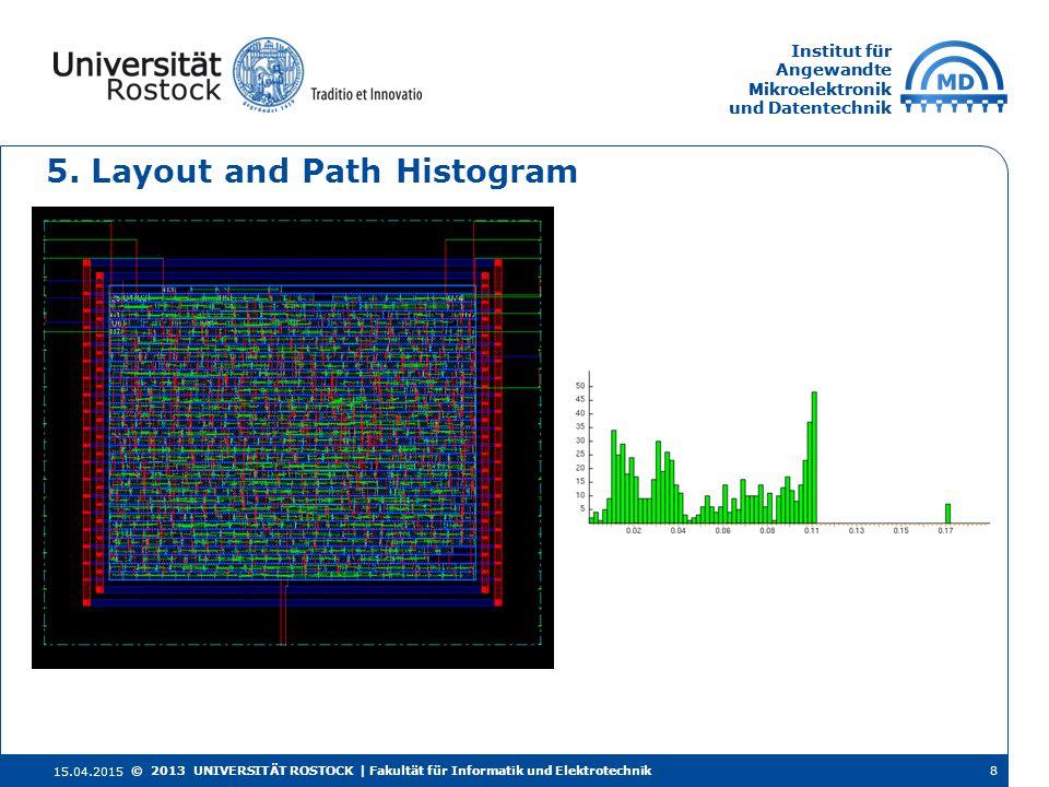 Institut für Angewandte Mikroelektronik und Datentechnik Institut für Angewandte Mikroelektronik und Datentechnik 5.