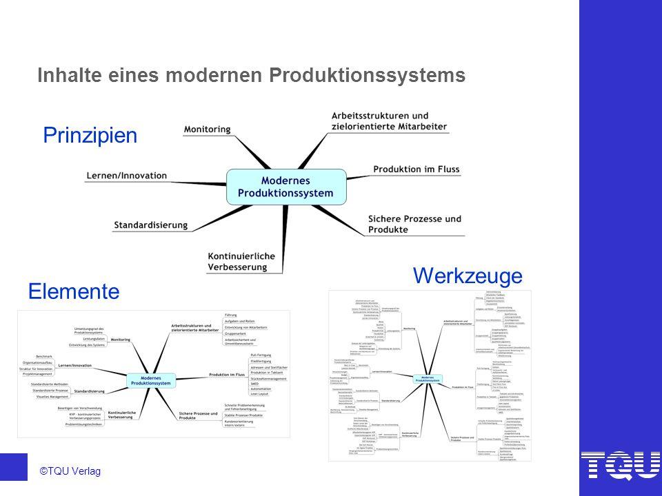 ©TQU Verlag Inhalte eines modernen Produktionssystems Prinzipien Elemente Werkzeuge