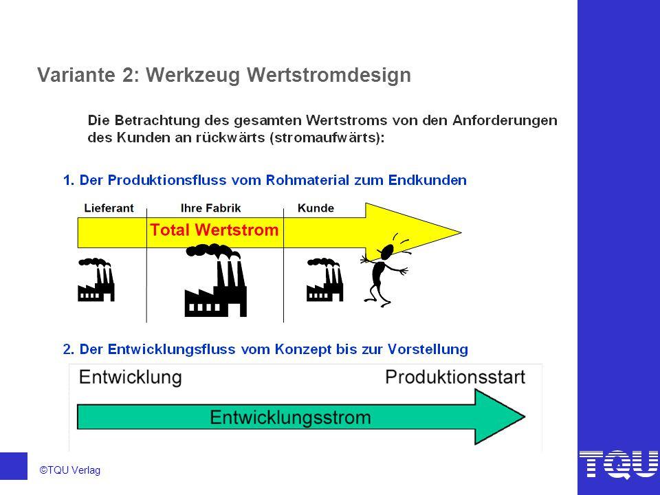 ©TQU Verlag Variante 2: Werkzeug Wertstromdesign
