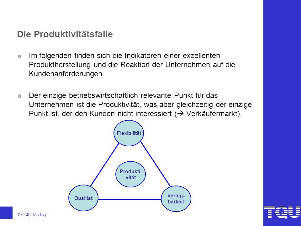 ©TQU Verlag Die Produktivitätsfalle n Im folgenden finden sich die Indikatoren einer exzellenten Produktherstellung und die Reaktion der Unternehmen a
