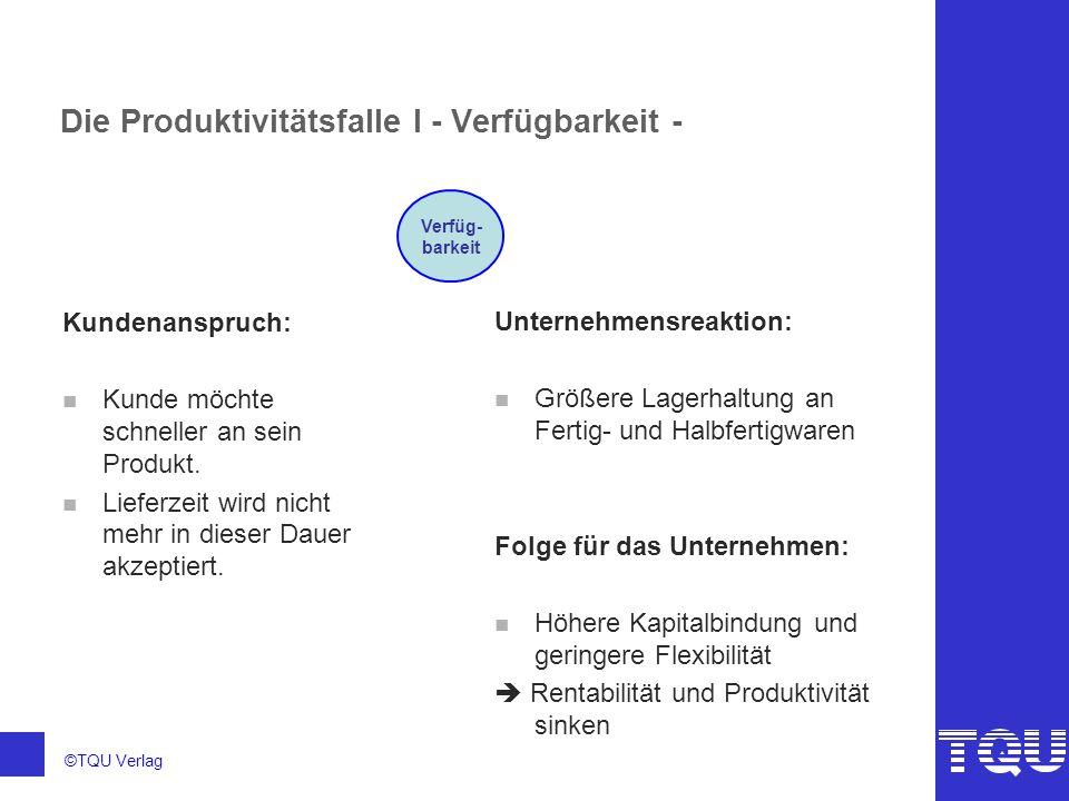 ©TQU Verlag Die Produktivitätsfalle I - Verfügbarkeit - Kundenanspruch: n Kunde möchte schneller an sein Produkt. n Lieferzeit wird nicht mehr in dies