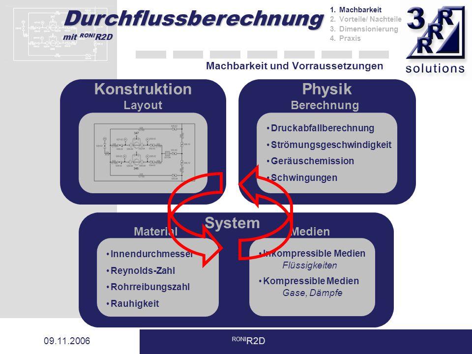 Durchflussberechnung mit RONI R2D 09.11.2006 RONI R2D PhysikKonstruktion System Machbarkeit und Vorraussetzungen Berechnung Druckabfallberechnung Strö