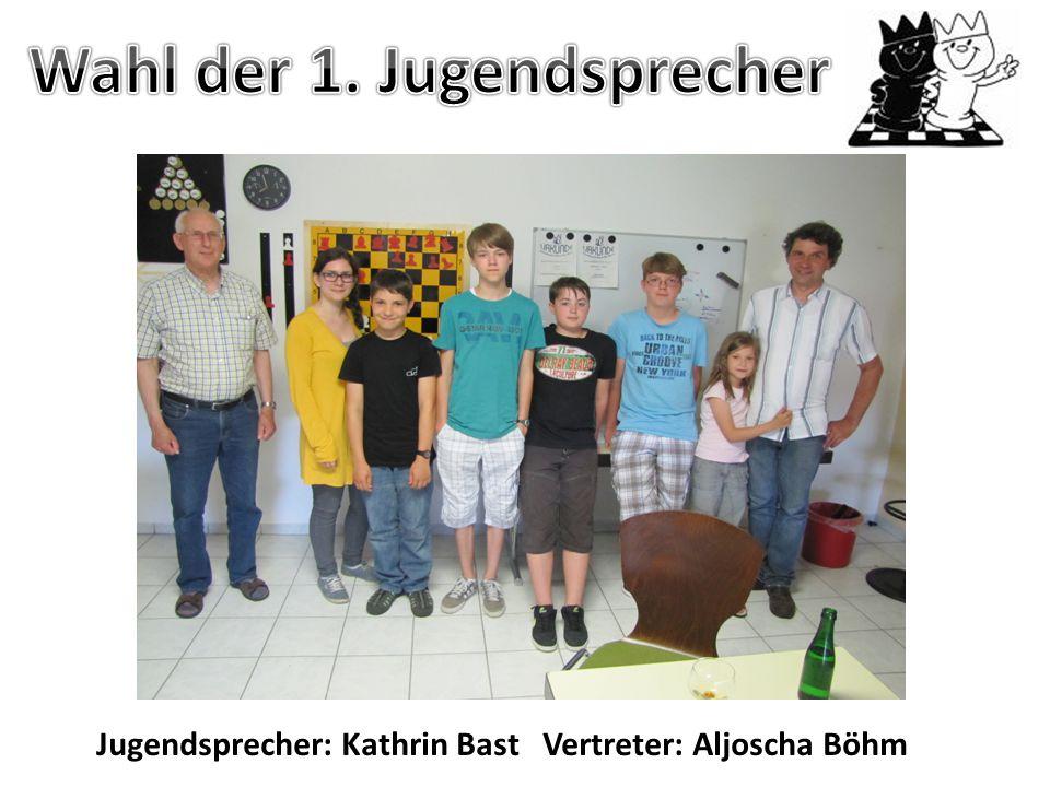 Sonstige Aktivitäten der Schachfreunde Ochtendung:  Teilnahme an der JHV des Bezirksverbands  Weihnachtsfeier der Schachjugend und Erwachsenen  Jub