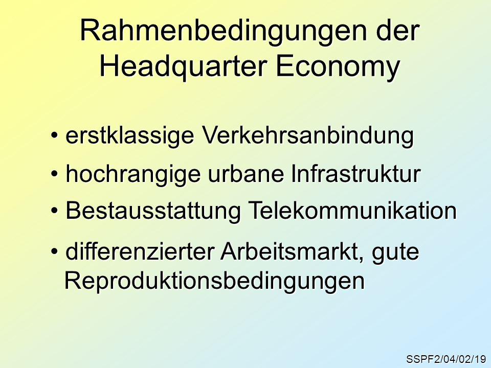 SSPF2/04/02/19 Rahmenbedingungen der Headquarter Economy erstklassige Verkehrsanbindung erstklassige Verkehrsanbindung hochrangige urbane Infrastruktu