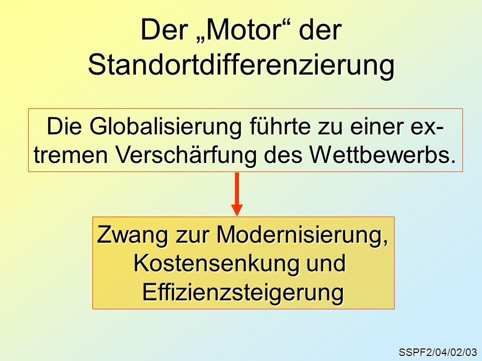 """Der """"Motor"""" der Standortdifferenzierung Die Globalisierung führte zu einer ex- tremen Verschärfung des Wettbewerbs. Zwang zur Modernisierung, Kostense"""