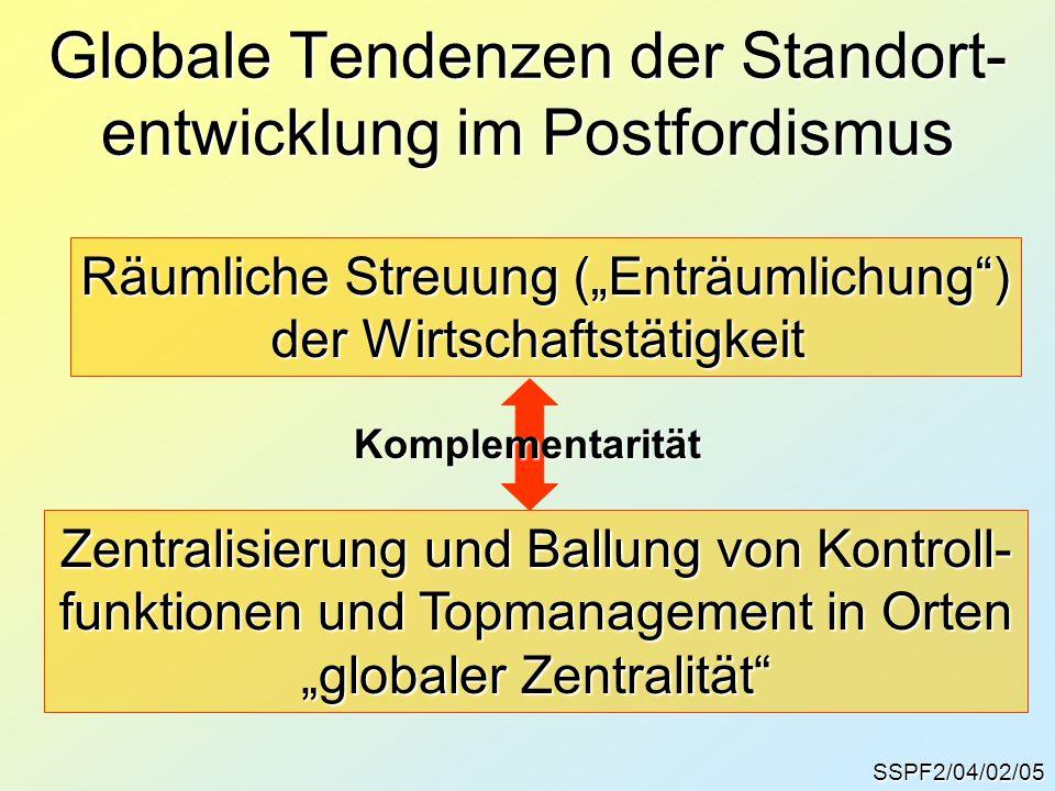 """SSPF2/04/02/05 Globale Tendenzen der Standort- entwicklung im Postfordismus Räumliche Streuung (""""Enträumlichung ) der Wirtschaftstätigkeit Zentralisierung und Ballung von Kontroll- funktionen und Topmanagement in Orten """"globaler Zentralität Komplementarität"""