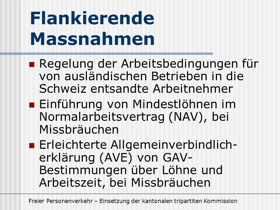 Freier Personenverkehr – Einsetzung der kantonalen tripartiten Kommission Flankierende Massnahmen Regelung der Arbeitsbedingungen für von ausländischen Betrieben in die Schweiz entsandte Arbeitnehmer Einführung von Mindestlöhnen im Normalarbeitsvertrag (NAV), bei Missbräuchen Erleichterte Allgemeinverbindlich- erklärung (AVE) von GAV- Bestimmungen über Löhne und Arbeitszeit, bei Missbräuchen