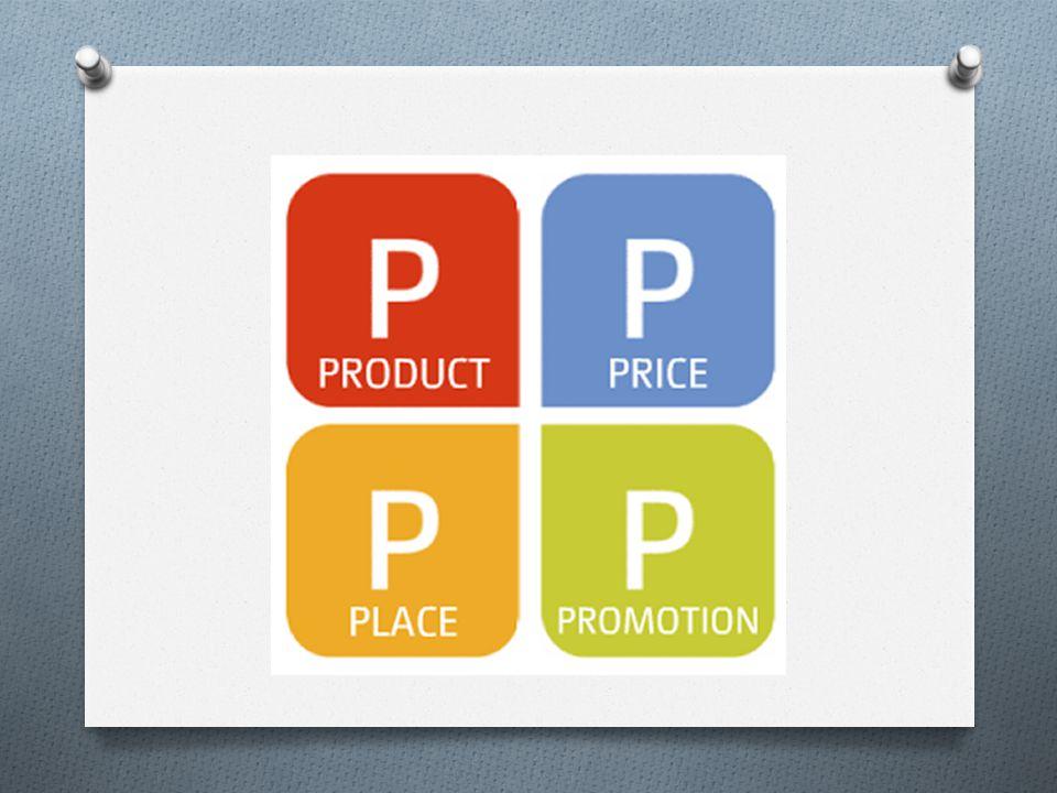 Überblick O Im ursprünglichen Sinn bringt die Distributionspolitik das Produkt zum Kunden O Bei Events ist es genau umgekehrt: Wie bekommt man die Kunden zum Produkt.