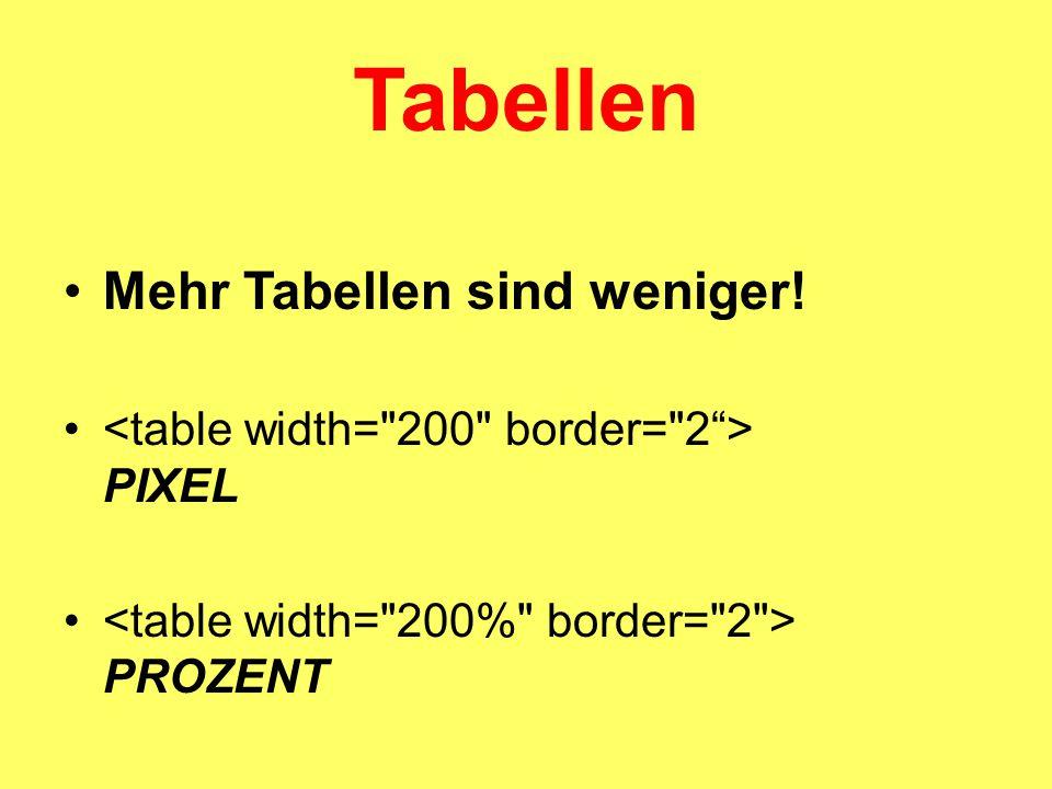Tabellen Mehr Tabellen sind weniger! PIXEL PROZENT