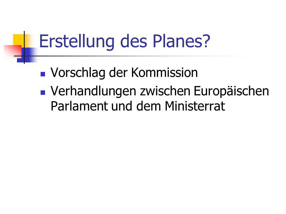 Erstellung des Planes? Vorschlag der Kommission Verhandlungen zwischen Europäischen Parlament und dem Ministerrat
