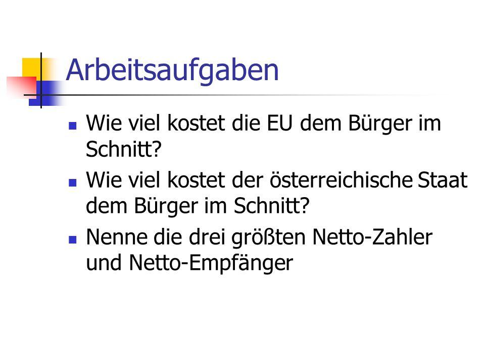Arbeitsaufgaben Wie viel kostet die EU dem Bürger im Schnitt? Wie viel kostet der österreichische Staat dem Bürger im Schnitt? Nenne die drei größten