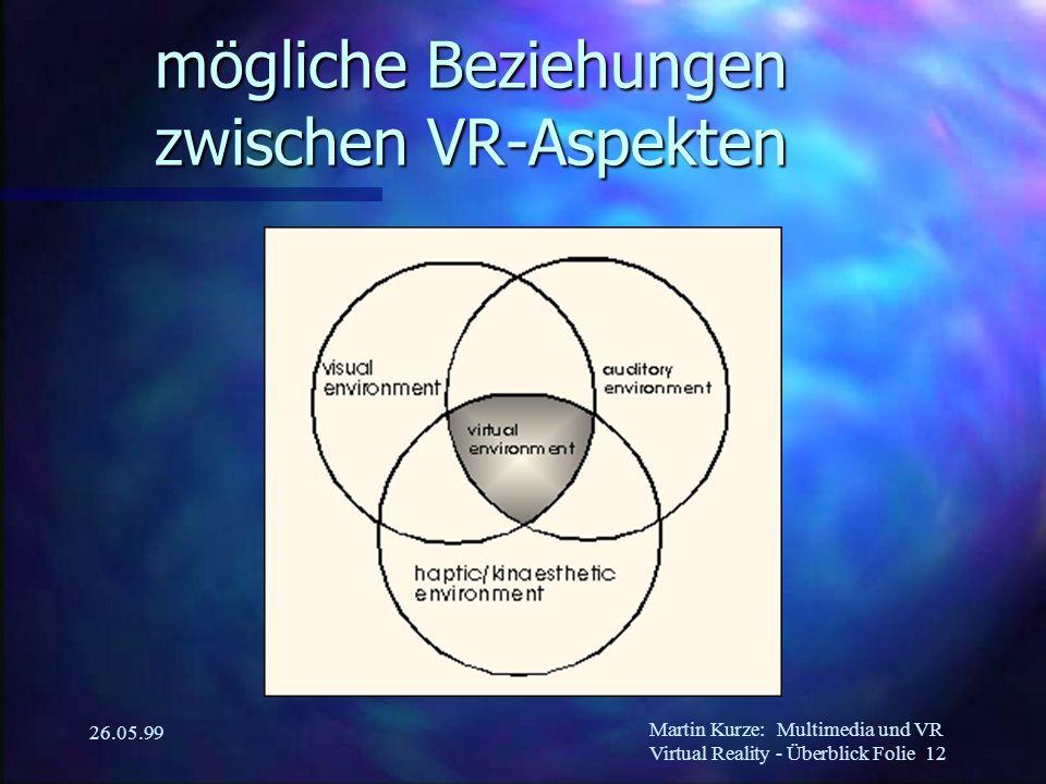 Martin Kurze:Multimedia und VR Virtual Reality - Überblick Folie 12 26.05.99 mögliche Beziehungen zwischen VR-Aspekten