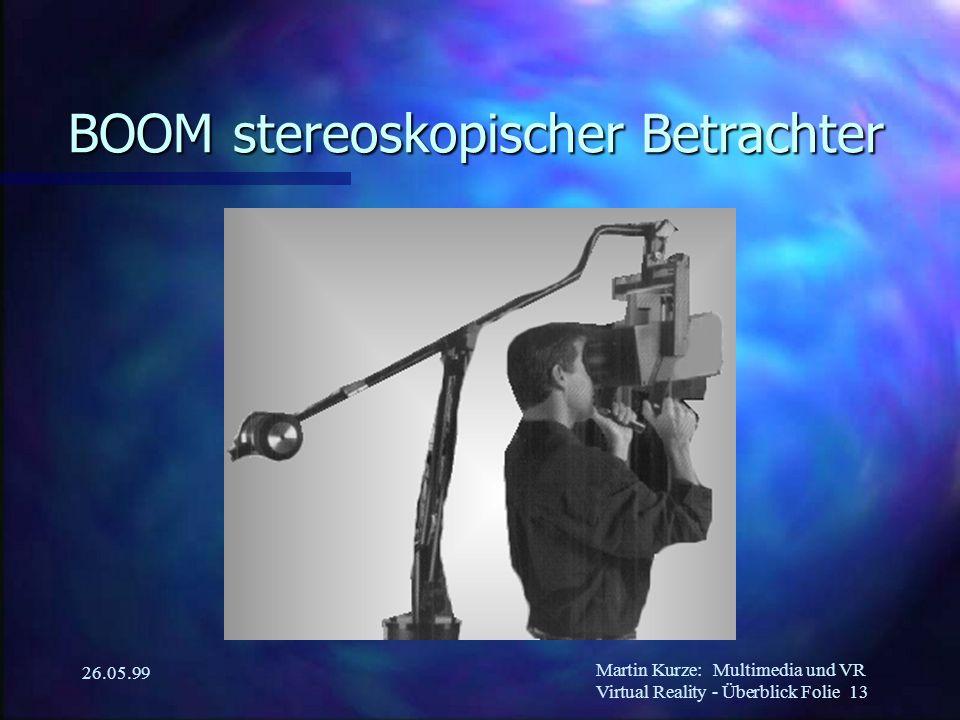 Martin Kurze:Multimedia und VR Virtual Reality - Überblick Folie 13 26.05.99 BOOM stereoskopischer Betrachter