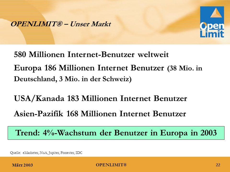 März 200322OPENLIMIT® OPENLIMIT® – Unser Markt 580 Millionen Internet-Benutzer weltweit Europa 186 Millionen Internet Benutzer (38 Mio.