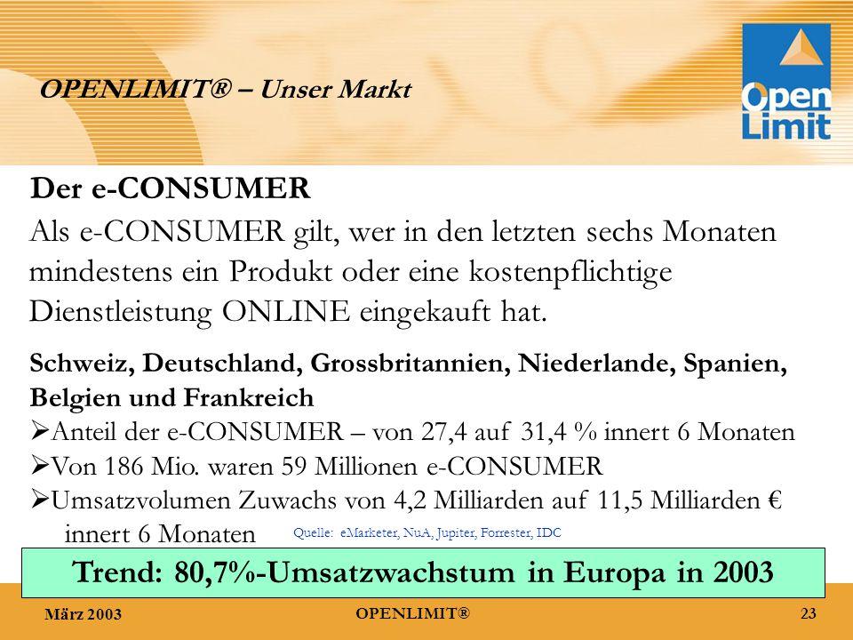 März 200323OPENLIMIT® OPENLIMIT® – Unser Markt Der e-CONSUMER Als e-CONSUMER gilt, wer in den letzten sechs Monaten mindestens ein Produkt oder eine kostenpflichtige Dienstleistung ONLINE eingekauft hat.