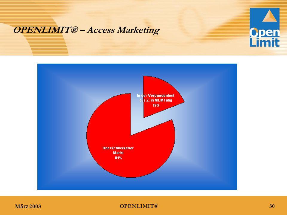 März 200330OPENLIMIT® OPENLIMIT® – Access Marketing