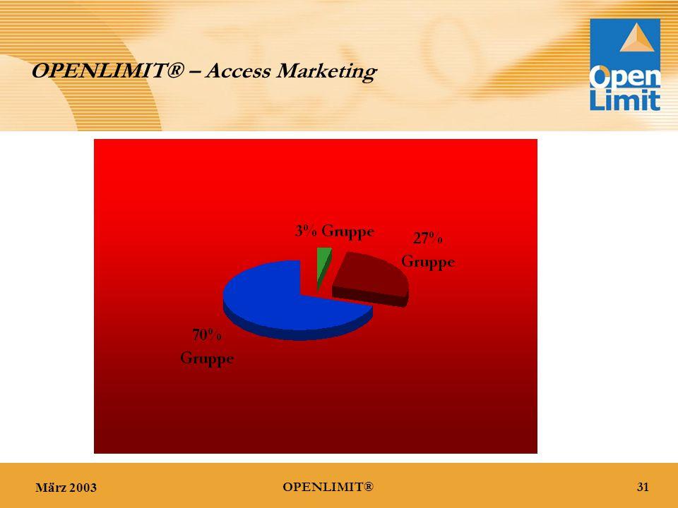 März 200331OPENLIMIT® OPENLIMIT® – Access Marketing