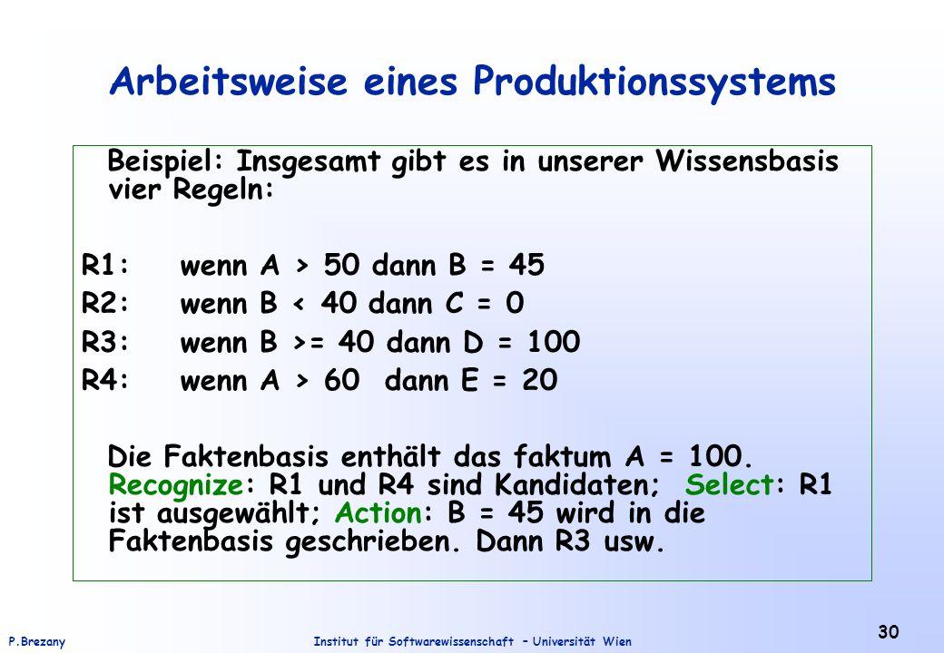 Institut für Softwarewissenschaft – Universität WienP.Brezany 30 Arbeitsweise eines Produktionssystems Beispiel: Insgesamt gibt es in unserer Wissensb