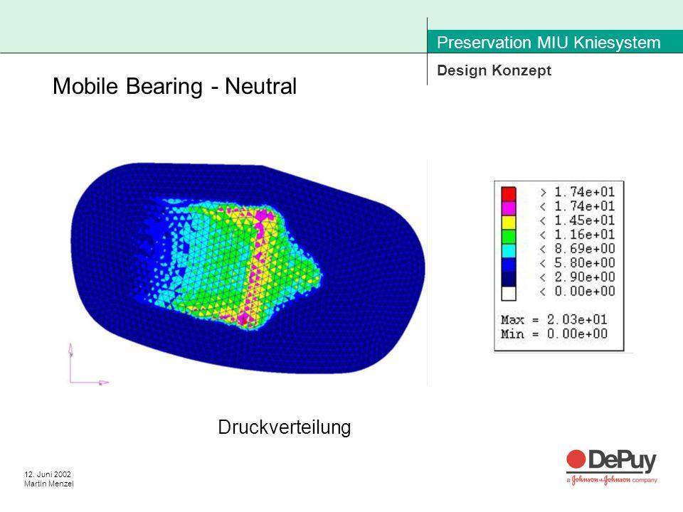 12. Juni 2002 Martin Menzel Preservation MIU Kniesystem Design Konzept Mobile Bearing - Neutral Druckverteilung