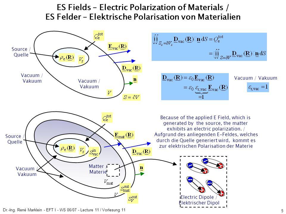 Dr.-Ing. René Marklein - EFT I - WS 06/07 - Lecture 11 / Vorlesung 11 5 ES Fields – Electric Polarization of Materials / ES Felder – Elektrische Polar