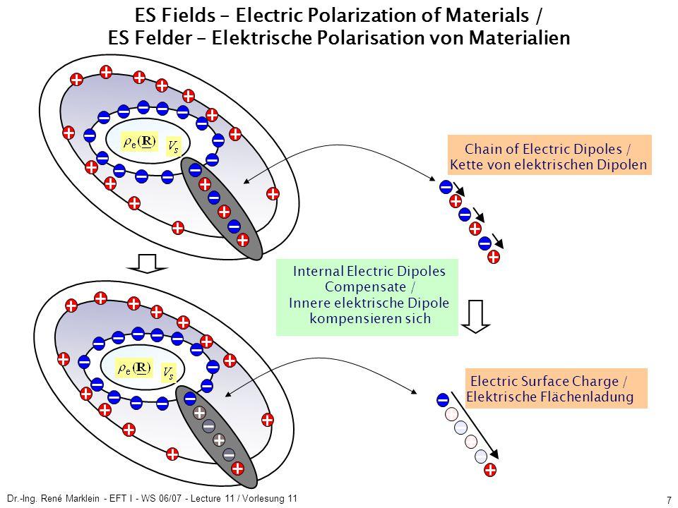 Dr.-Ing. René Marklein - EFT I - WS 06/07 - Lecture 11 / Vorlesung 11 7 ES Fields – Electric Polarization of Materials / ES Felder – Elektrische Polar