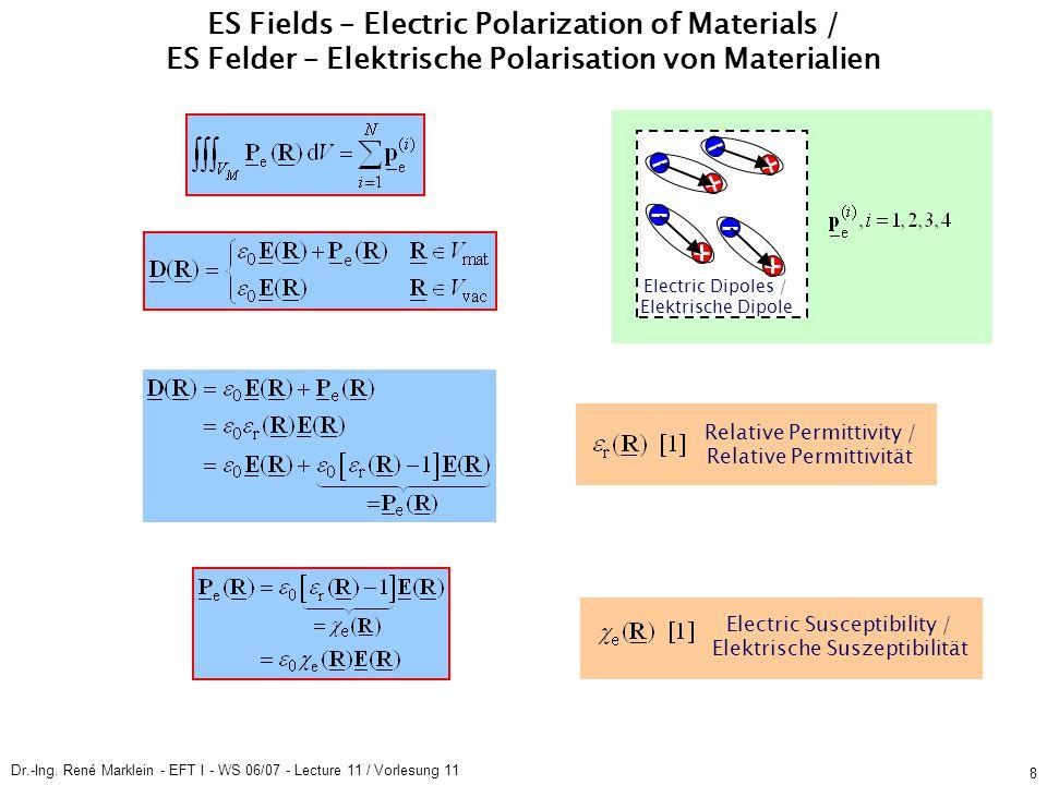 Dr.-Ing. René Marklein - EFT I - WS 06/07 - Lecture 11 / Vorlesung 11 8 ES Fields – Electric Polarization of Materials / ES Felder – Elektrische Polar