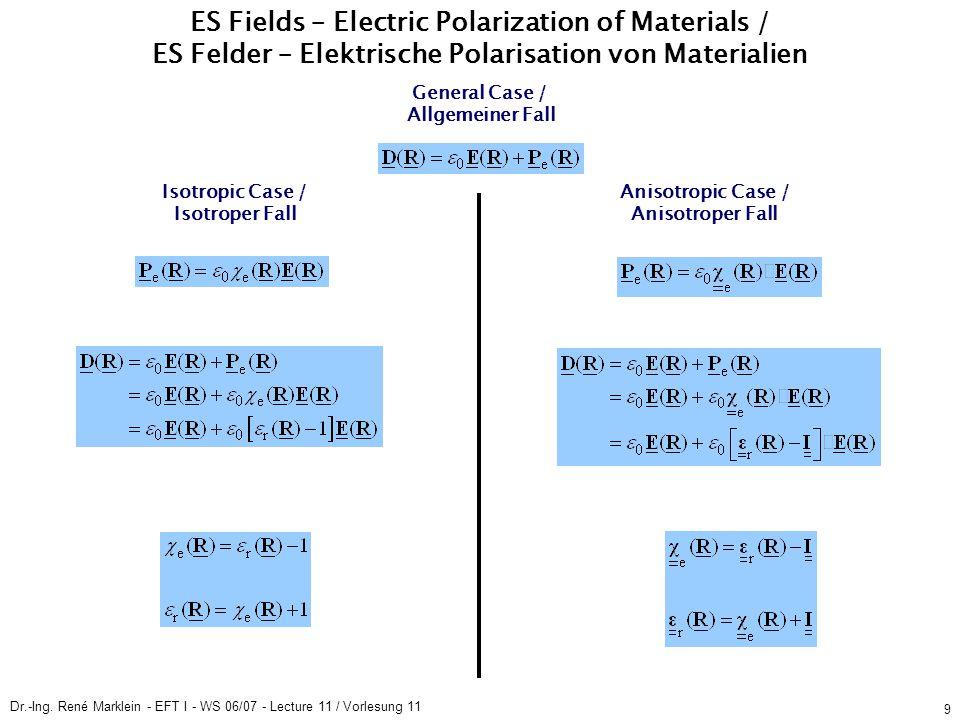 Dr.-Ing. René Marklein - EFT I - WS 06/07 - Lecture 11 / Vorlesung 11 9 ES Fields – Electric Polarization of Materials / ES Felder – Elektrische Polar