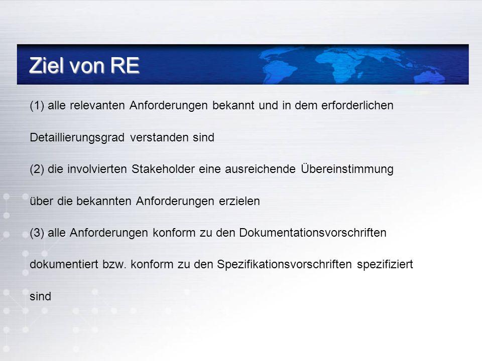 Ziel von RE (1) alle relevanten Anforderungen bekannt und in dem erforderlichen Detaillierungsgrad verstanden sind (2) die involvierten Stakeholder eine ausreichende Übereinstimmung über die bekannten Anforderungen erzielen (3) alle Anforderungen konform zu den Dokumentationsvorschriften dokumentiert bzw.