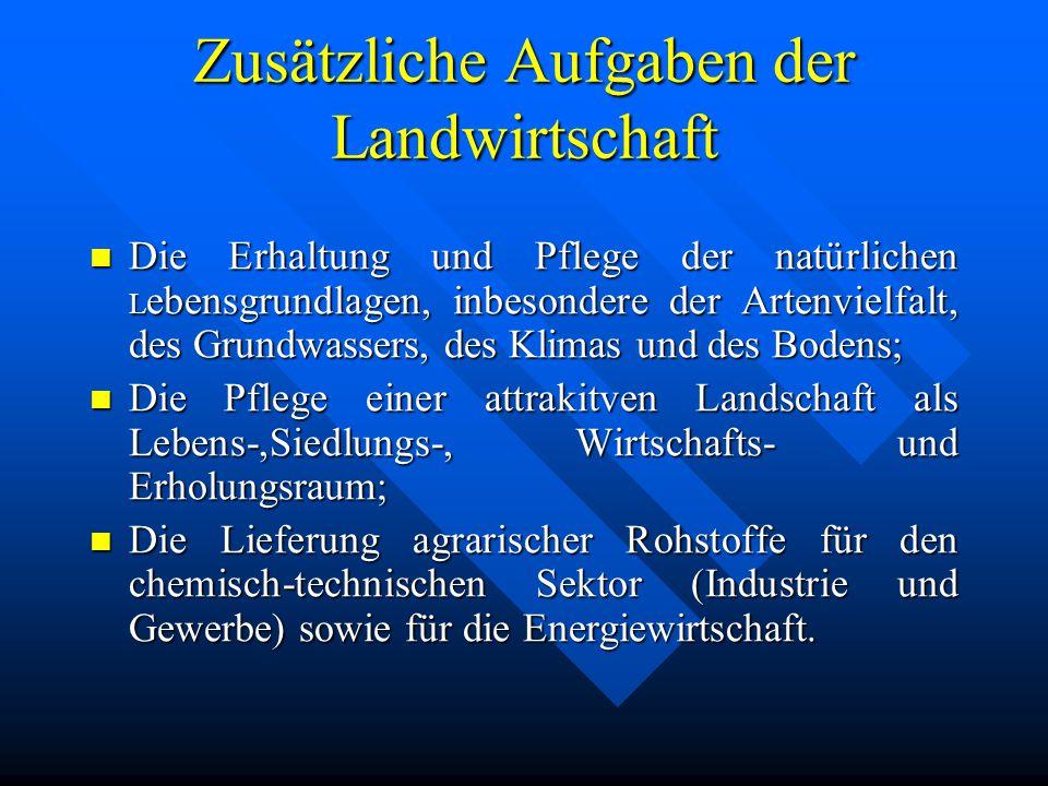 Zusätzliche Aufgaben der Landwirtschaft Die Erhaltung und Pflege der natürlichen L ebensgrundlagen, inbesondere der Artenvielfalt, des Grundwassers, d
