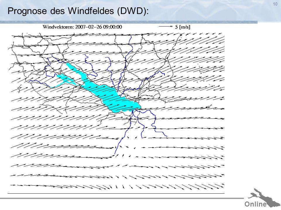 Online 10 Prognose des Windfeldes (DWD):