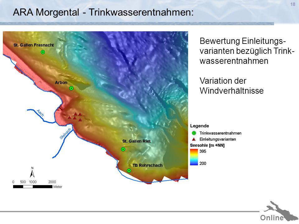 Online 18 ARA Morgental - Trinkwasserentnahmen: Bewertung Einleitungs- varianten bezüglich Trink- wasserentnahmen Variation der Windverhältnisse