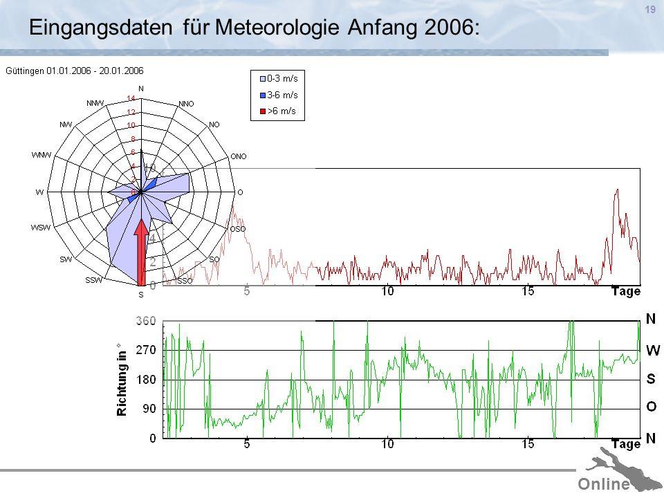 Online 19 Eingangsdaten für Meteorologie Anfang 2006: