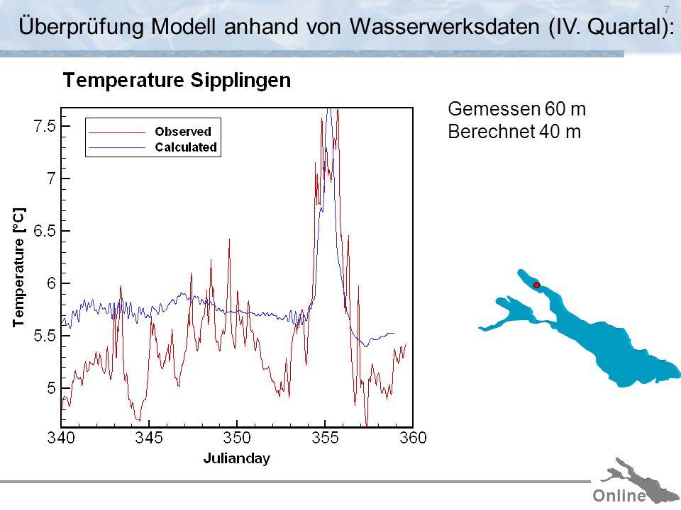 Online 7 Überprüfung Modell anhand von Wasserwerksdaten (IV. Quartal): Gemessen 60 m Berechnet 40 m