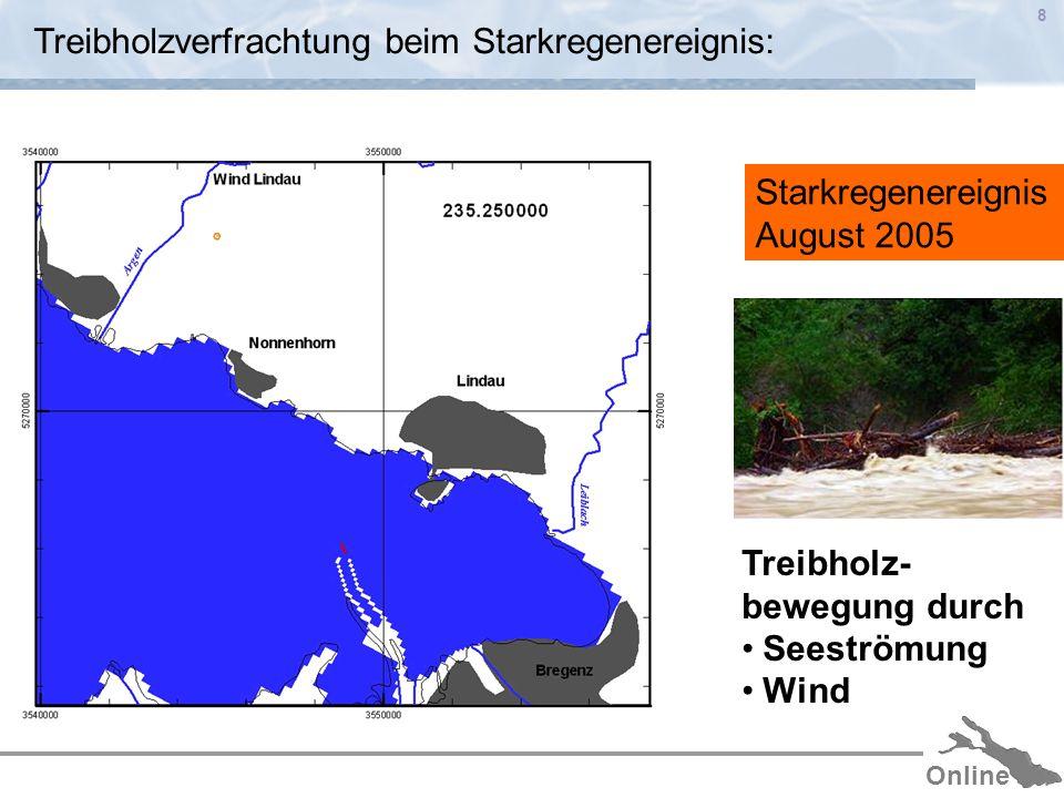 Online 8 Treibholzverfrachtung beim Starkregenereignis: Starkregenereignis August 2005 Treibholz- bewegung durch Seeströmung Wind