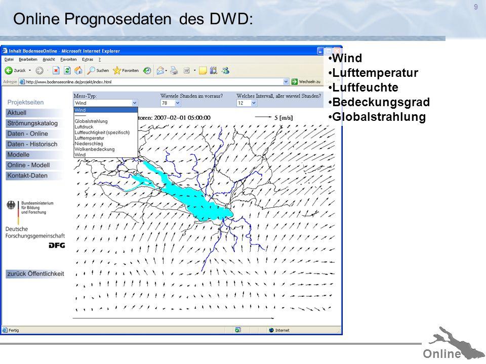 Online 9 Wind Lufttemperatur Luftfeuchte Bedeckungsgrad Globalstrahlung Online Prognosedaten des DWD: