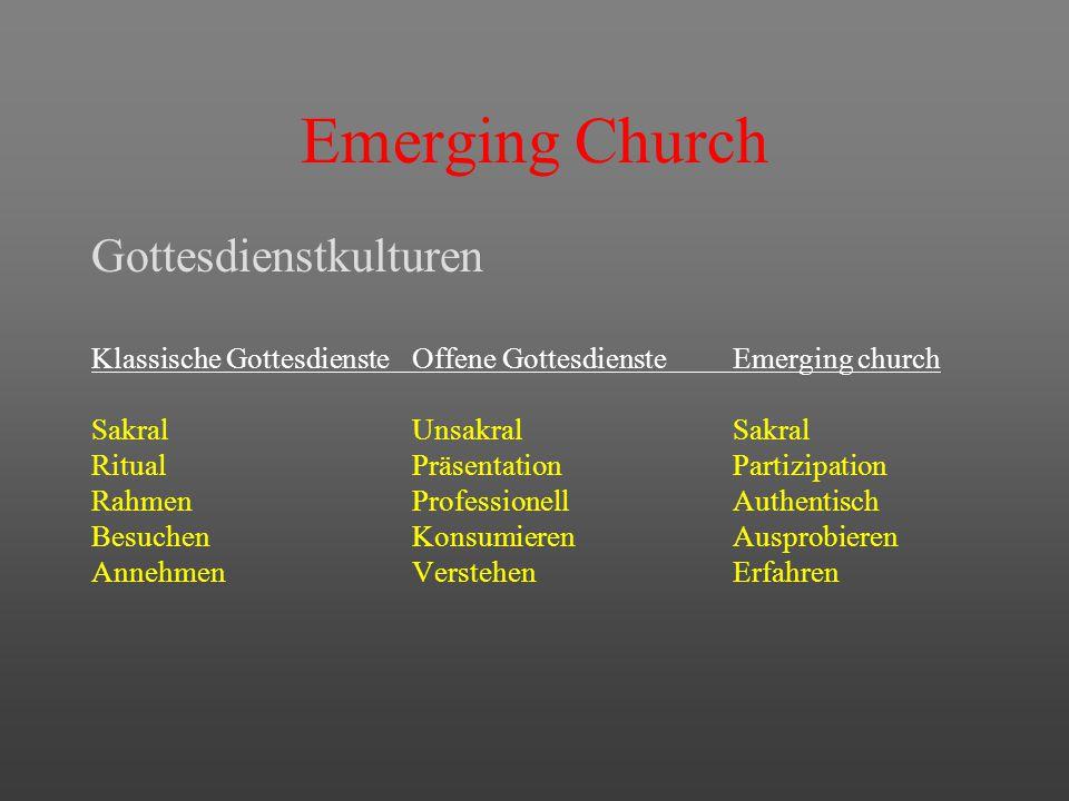 Emerging Church Gottesdienstkulturen Klassische GottesdiensteOffene GottesdiensteEmerging church SakralUnsakralSakral RitualPräsentationPartizipation RahmenProfessionellAuthentisch BesuchenKonsumierenAusprobieren Annehmen VerstehenErfahren